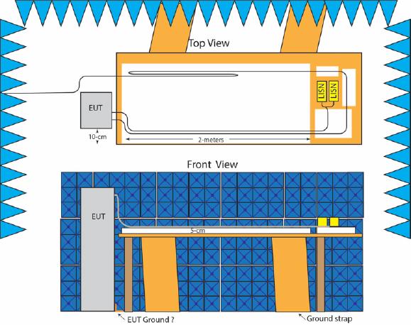 Floor Standing Configuration